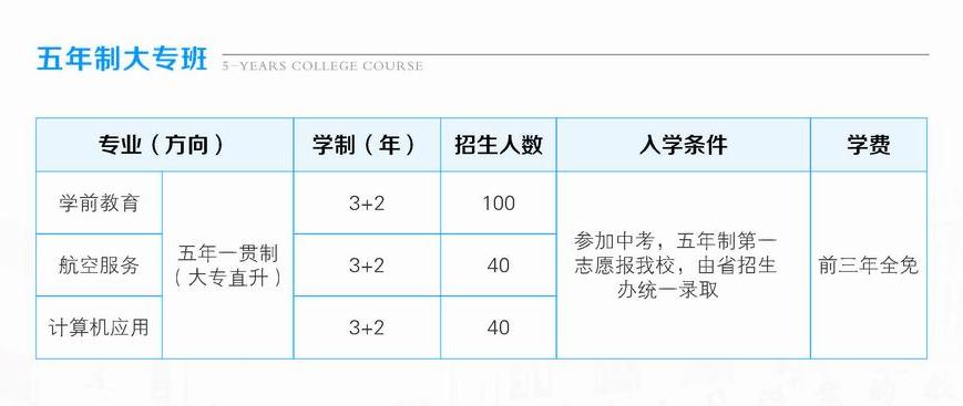 四川省成都市礼仪职业中学五年制大专班招生专业
