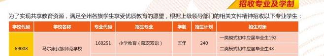 四川省马尔康民族师范学校五年制大专招生专业